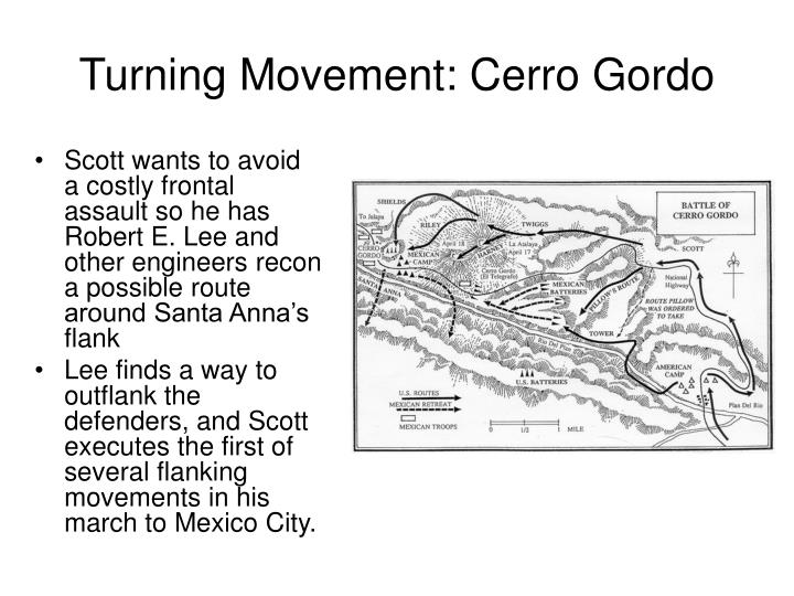 Turning Movement: Cerro Gordo