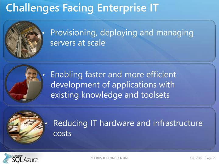 Challenges facing enterprise it