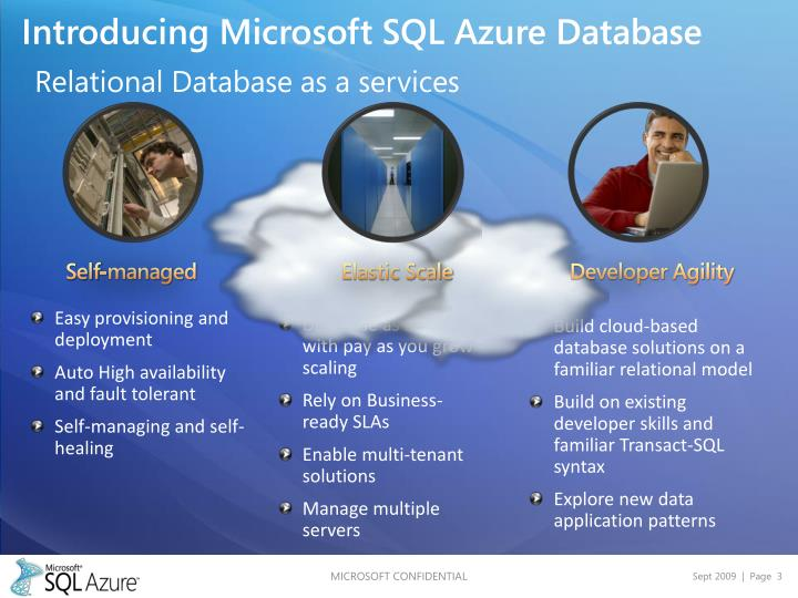 Introducing microsoft sql azure database