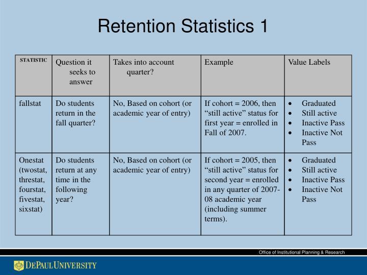 Retention Statistics 1