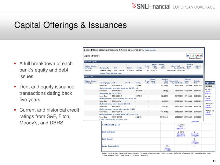 Capital Offerings & Issuances