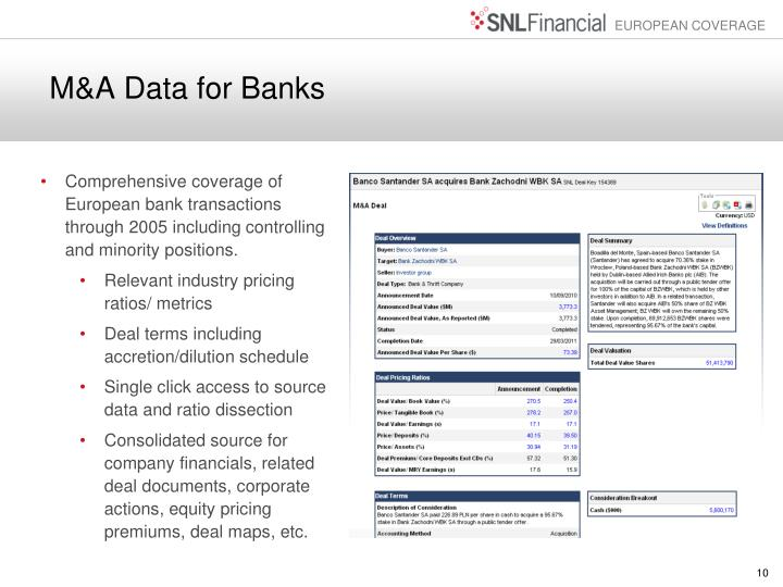 M&A Data for Banks