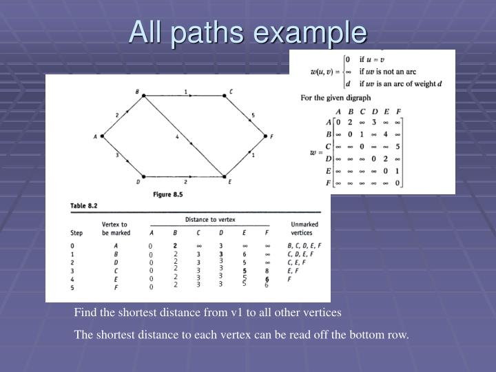 All paths example