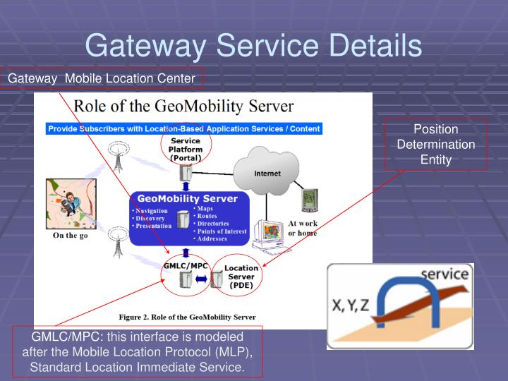Gateway Service Details