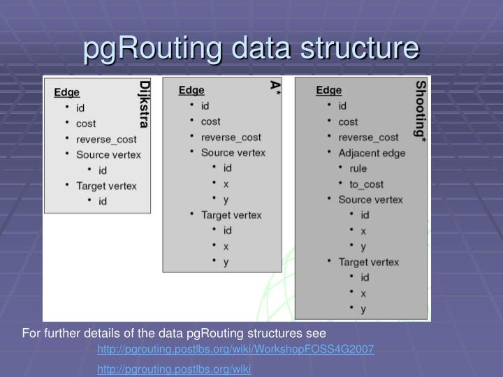 pgRouting data structure