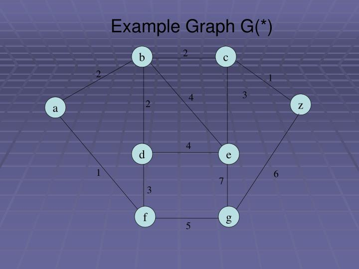 Example Graph G(*)