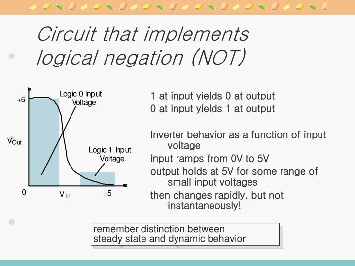Circuit that implements