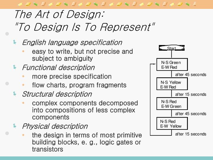 The Art of Design: