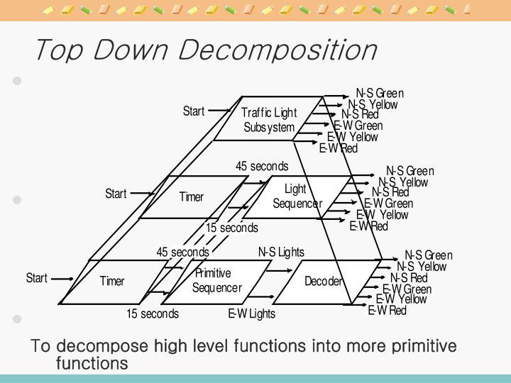 Top Down Decomposition