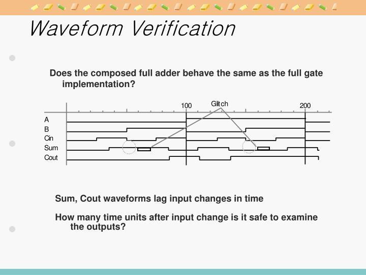 Waveform Verification