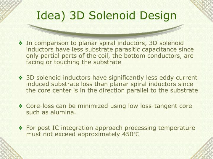 Idea) 3D Solenoid Design