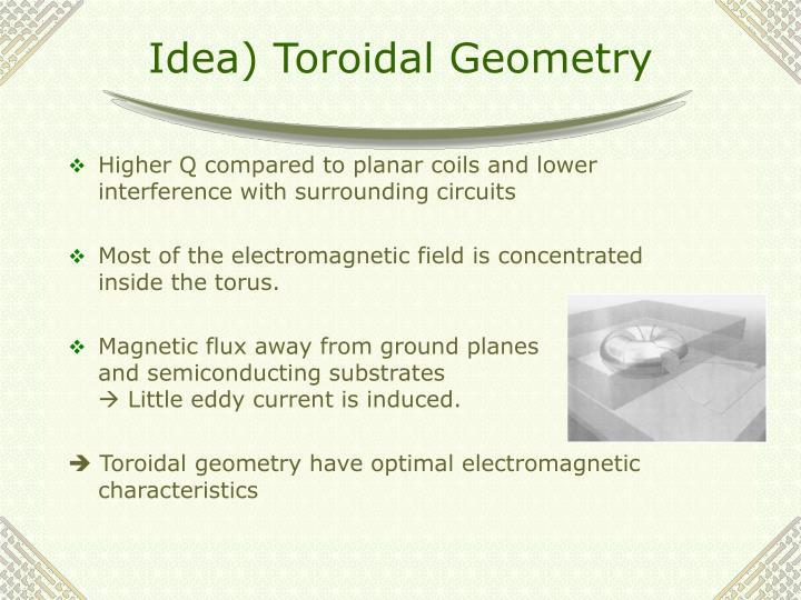 Idea) Toroidal Geometry