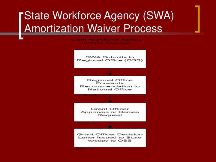 State Workforce Agency (SWA) Amortization Waiver Process