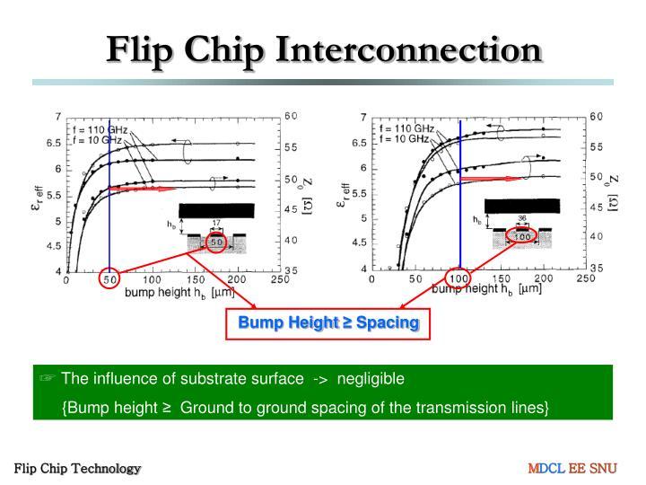 Flip Chip Interconnection