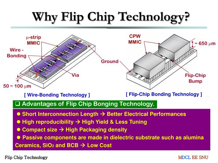 Why Flip Chip Technology?