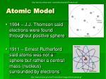 atomic model2