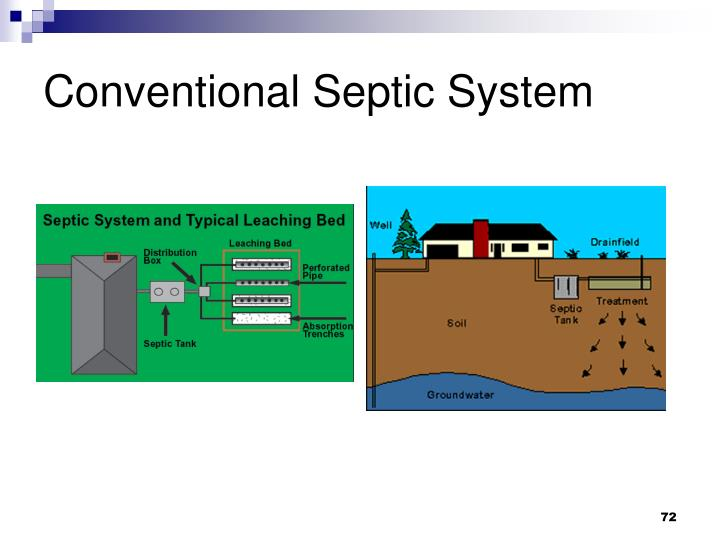 Conventional Septic System