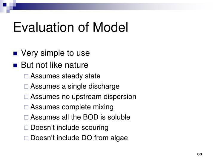 Evaluation of Model