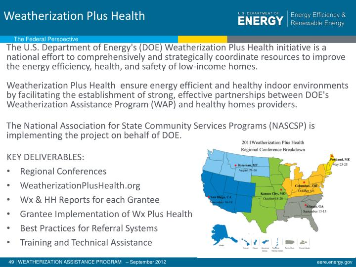 Weatherization Plus Health
