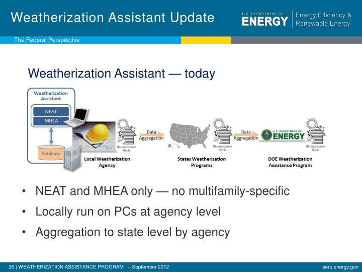 Weatherization Assistant Update