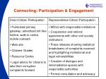 connecting participation engagement