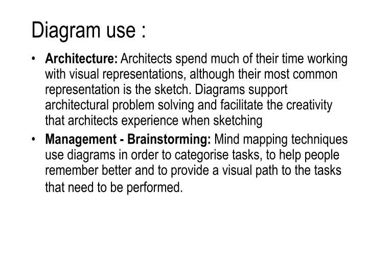 Diagram use :