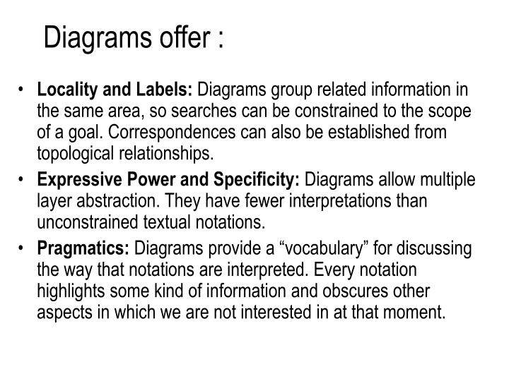 Diagrams offer :