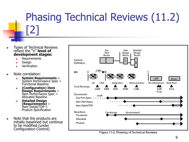 Phasing Technical Reviews (11.2) [2]