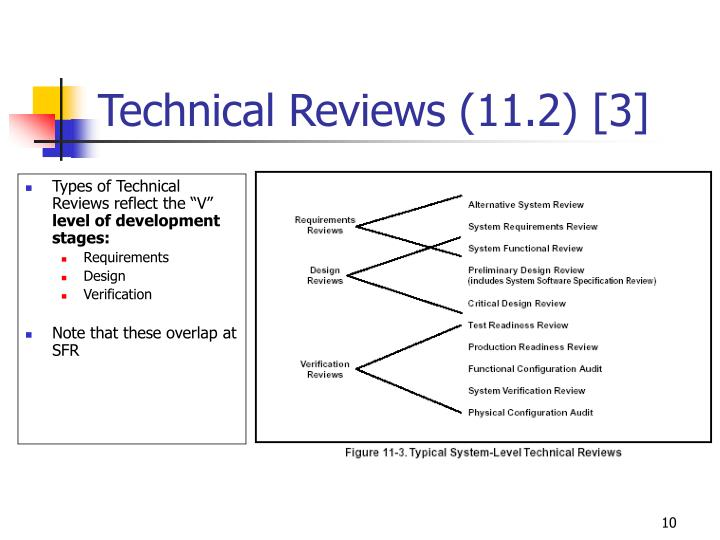 Technical Reviews (11.2) [3]