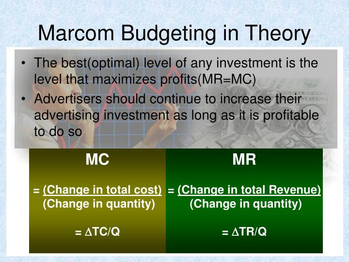 Marcom Budgeting in Theory