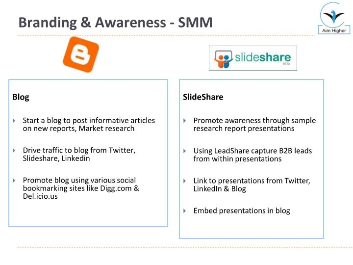 Branding & Awareness - SMM