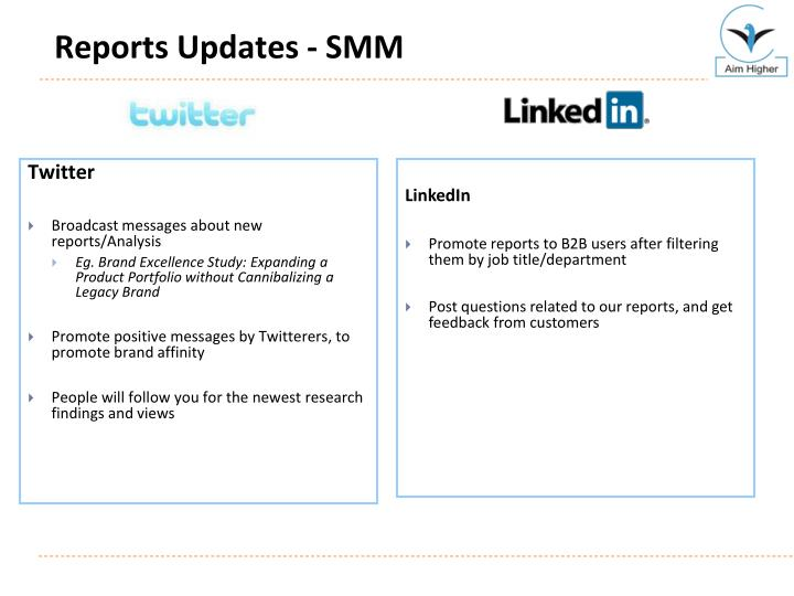 Reports Updates - SMM