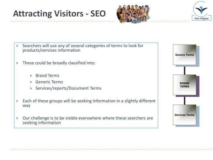 Attracting Visitors - SEO