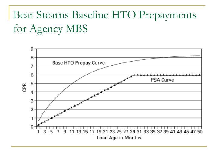 Bear Stearns Baseline HTO Prepayments for Agency MBS