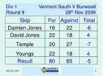 div 1 vermont south v burwood round 9 28 th nov 2009