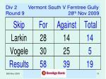 div 2 vermont south v ferntree gully round 9 28 th nov 2009