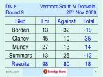 div 8 vermont south v donvale round 9 28 th nov 2009