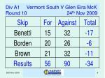 div a1 vermont south v glen eira mck round 10 24 th nov 2009