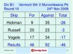 div b1 vermont sth v murrumbeena pk round 10 24 th nov 2009