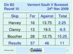 div b2 vermont south v burwood round 10 24 th nov 2009