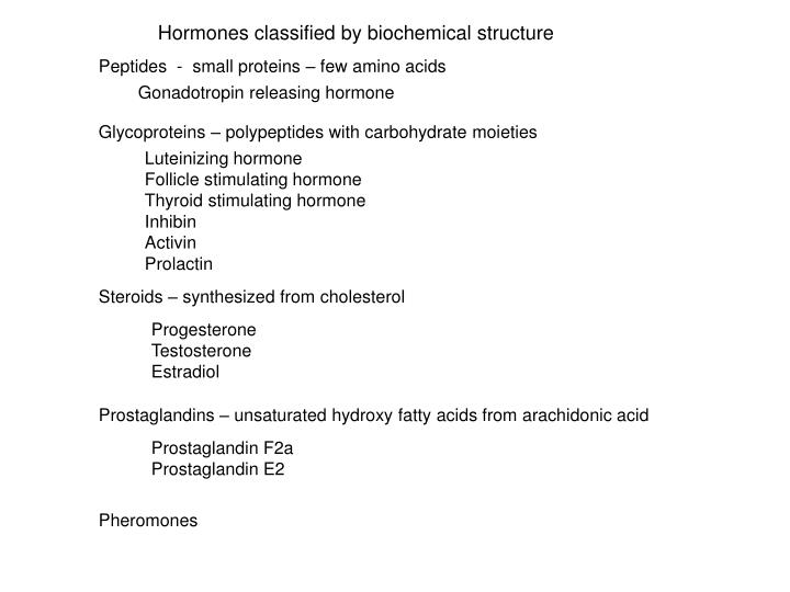 Hormones classified by biochemical structure