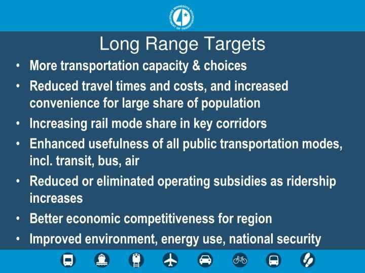 Long Range Targets