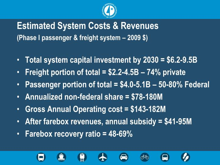 Estimated System Costs & Revenues