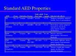 standard aed properties
