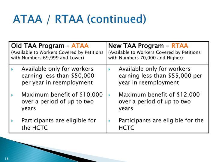 ATAA / RTAA (continued)