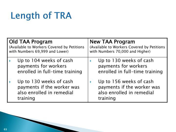 Length of TRA