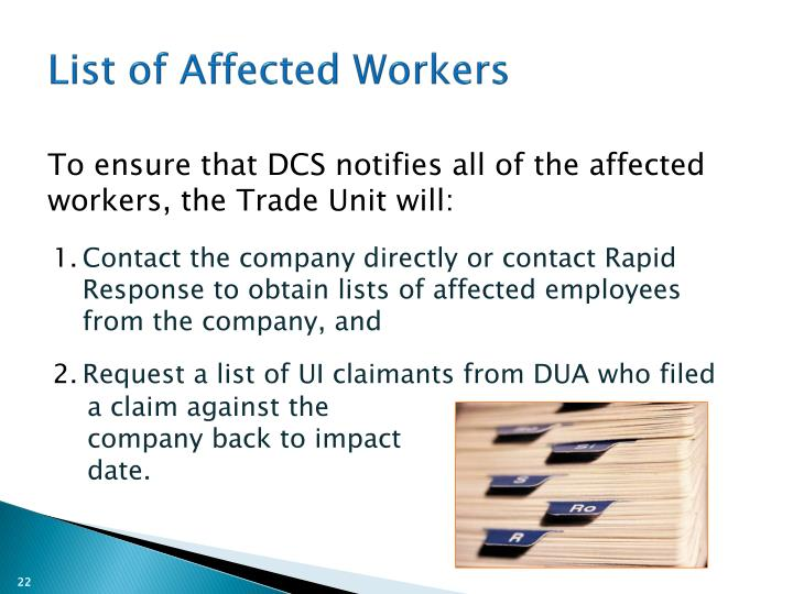 List of Affected Workers