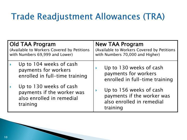 Trade Readjustment Allowances (TRA)