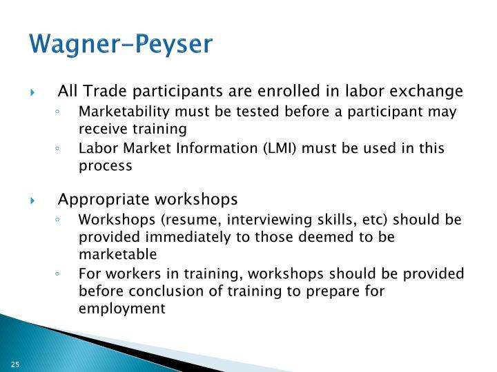 Wagner-Peyser