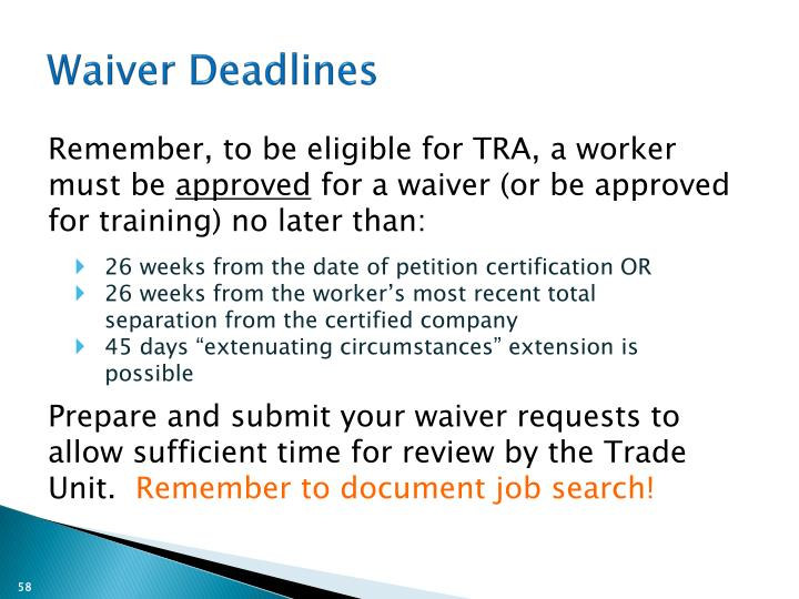 Waiver Deadlines